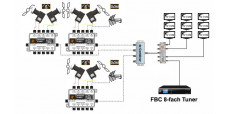 24 fach Unicable-Multischalter (6 Satellite SET inkl. LNBs)