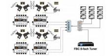 24 fach Unicable-Multischalter (8 Satellite SET inkl. LNBs)