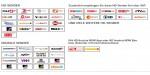 ORF HD Austria CI/CI+ Modul (inkl. Smartcard Karte)