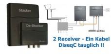 Invacom Stacker/Destacker mit DiseqC