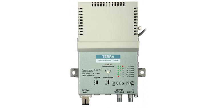 Terra OD005P Optical Node FTTH Receiver für DVB-C/T