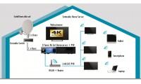 Satmedia Home